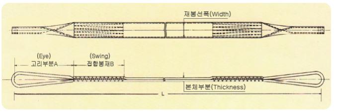 Dây cẩu hàng bản dẹt hai đầu mắt Samwoo Hàn Quốc 1